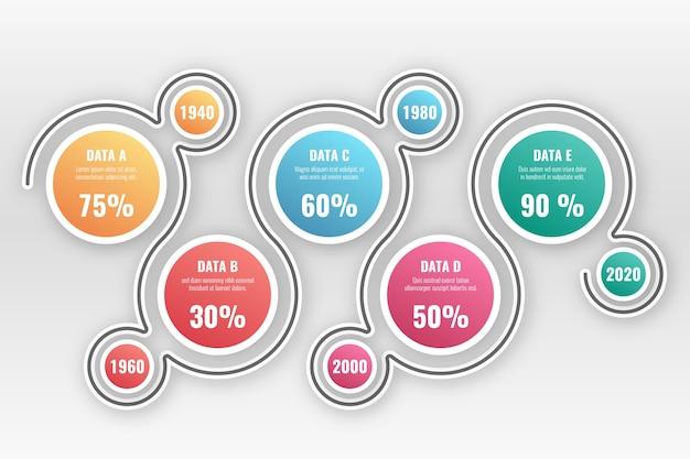 Tijdlijn infographic in verloop Gratis Vector