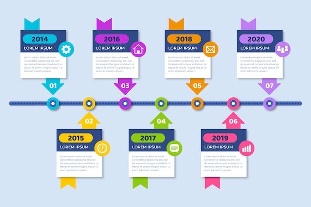 Tijdlijn infographic procesgroei Gratis Vector