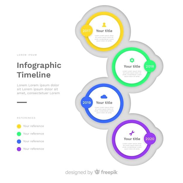 Tijdlijn infographic sjabloon vlakke stijl Gratis Vector