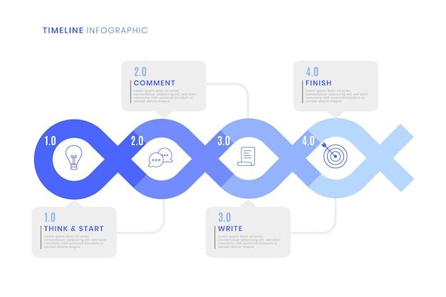 Tijdlijn infographic sjabloon Gratis Vector