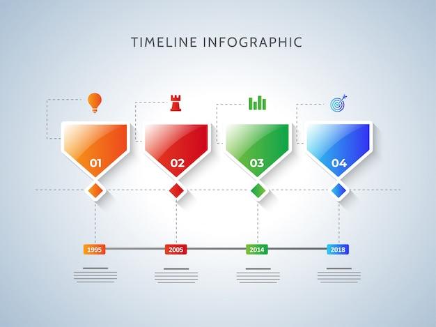 Tijdlijn infographic sjabloonontwerp met vier verschillende jaren. Premium Vector