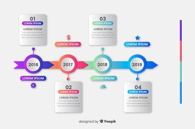 Tijdlijn infographic Gratis Vector