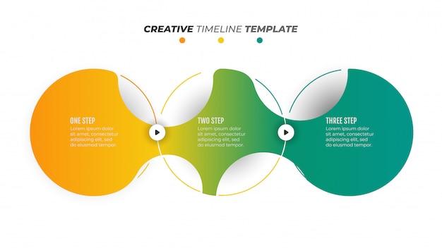 Tijdlijn infographics modern element ontwerp met cirkels. bedrijfsconcept met 3 nummeropties, stappen of processen. Premium Vector