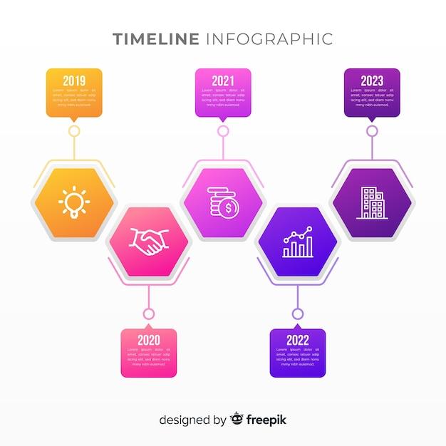 Tijdlijn infographics Gratis Vector