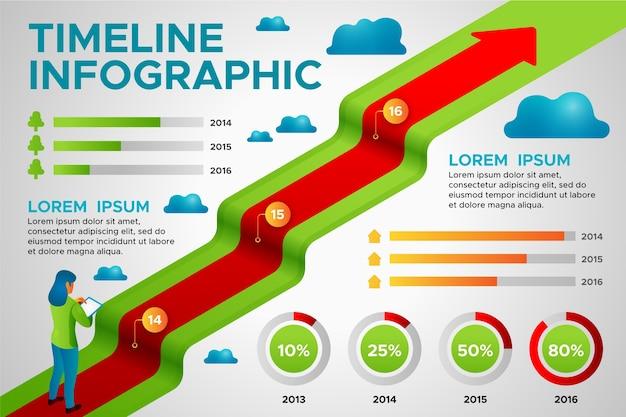 Tijdlijn plat ontwerp infographic Gratis Vector