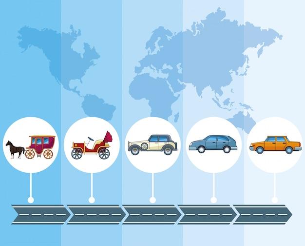 Tijdlijn voor evolutie van transport en voertuigen Premium Vector