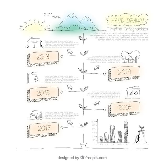 Timeline infographic met de hand getekende fabriek Gratis Vector