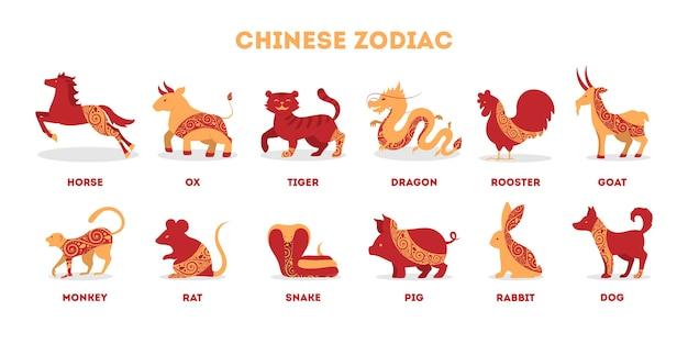 Traditionele chinese dierenriem dieren set. illustratie van chinese astrologietekens met traditioneel chinees rood patroon. nieuwjaar horoscoop collectie. Premium Vector