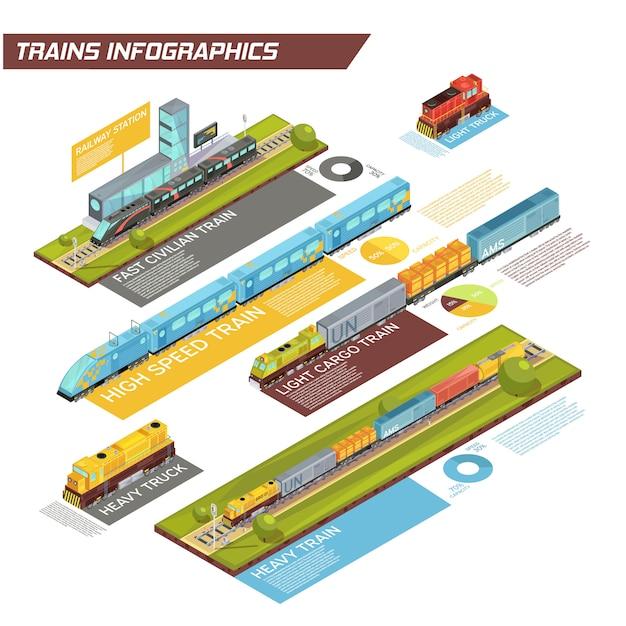 Treineninfographics met isometrische beelden van de locomotief lichte en zware van de vrachtwagens hoge snelheid passagier en lading treinen vectorillustratie Gratis Vector
