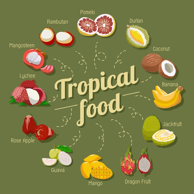 Tropisch fruit eten vector set collectie Premium Vector