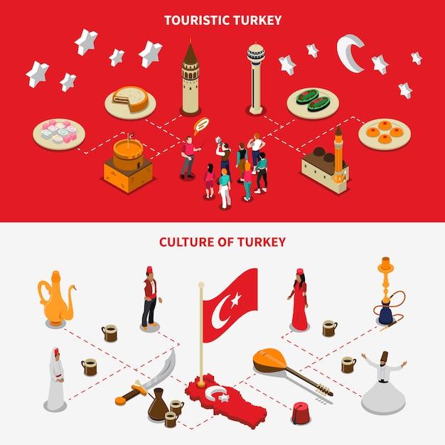 Turkse cultuur 2 isometrische toeristische banners Gratis Vector