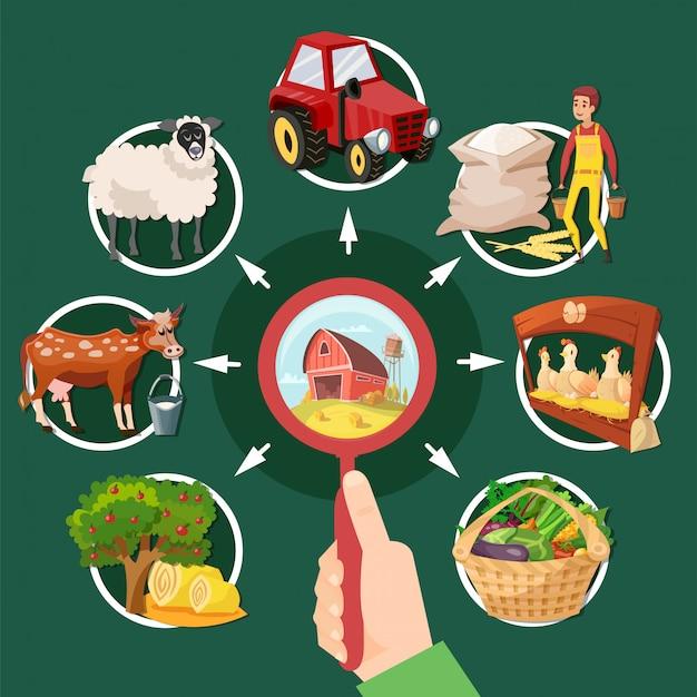 Twee boerderij cartoon banner set Gratis Vector