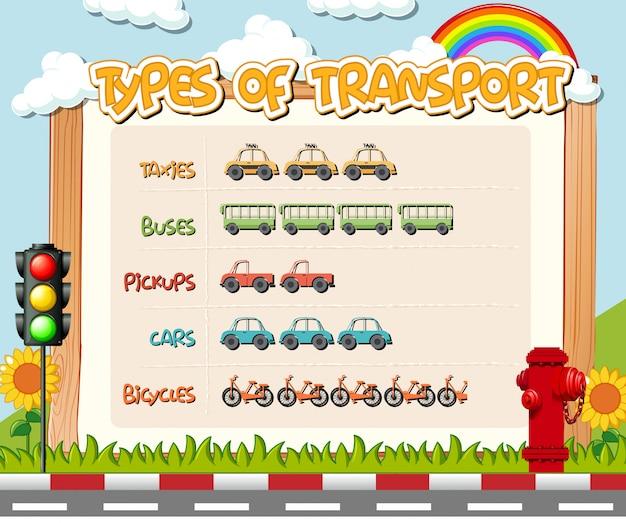 Type transportwerkblad Gratis Vector