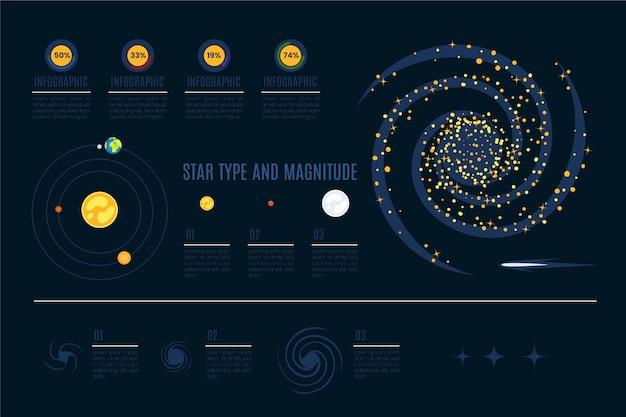 Universum infographic in plat ontwerp Gratis Vector