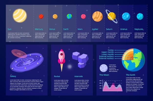 Universum infographic met zonnestelsel Gratis Vector