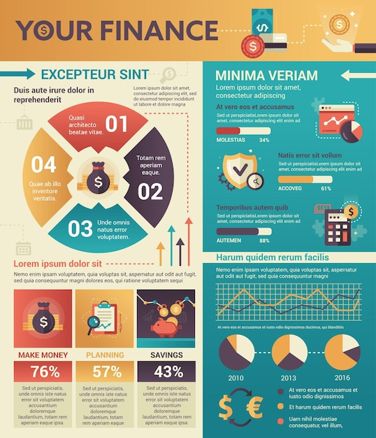 Uw financiën - info poster, brochure omslagsjabloon lay-out met pictogrammen, andere infographic elementen en opvultekst Premium Vector