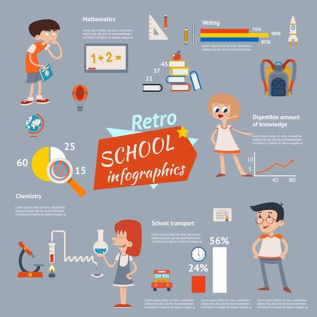 Vector terug naar school vintage infographic elementen Gratis Vector