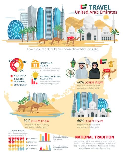 Verenigde arabische emiraten reizen infographic Gratis Vector