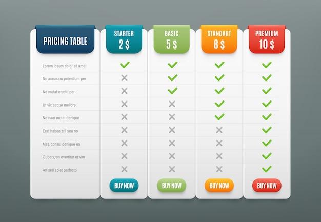 Vergelijking prijslijst Premium Vector