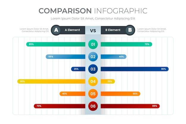 Vergelijkingstabel infographic ontwerp Gratis Vector
