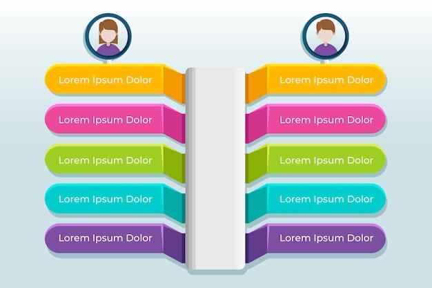 Vergelijkingstabel infographic Premium Vector