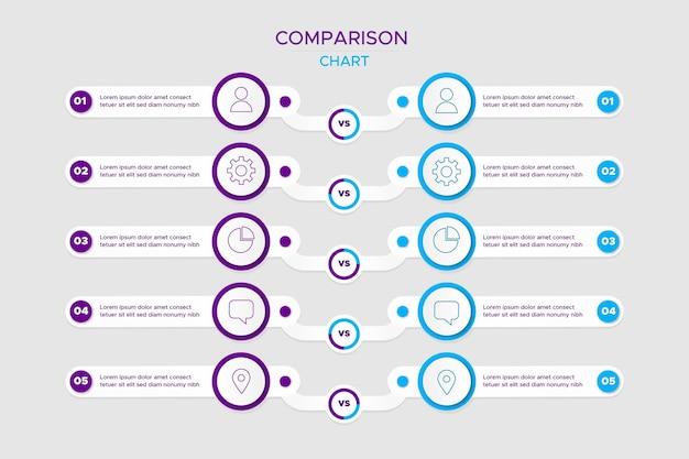 Vergelijkingstabel infographic Gratis Vector