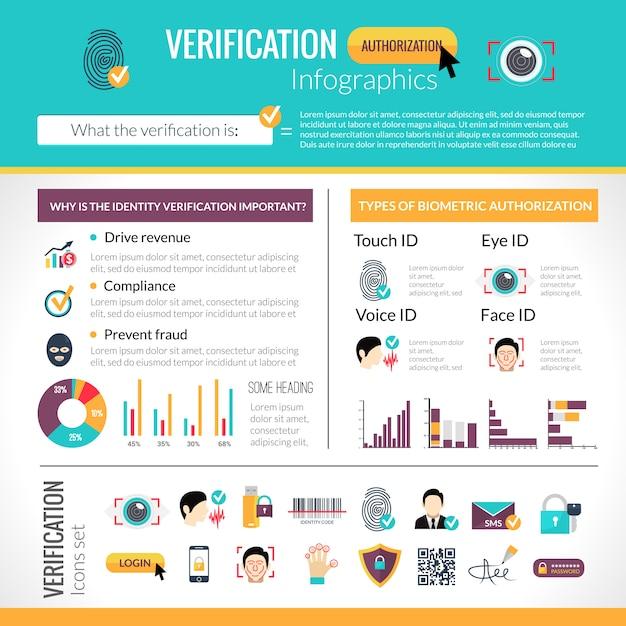 Verificatie infographics set Gratis Vector