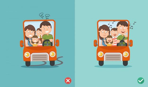 Verkeerd en goed voor niet drinken en rijden Premium Vector