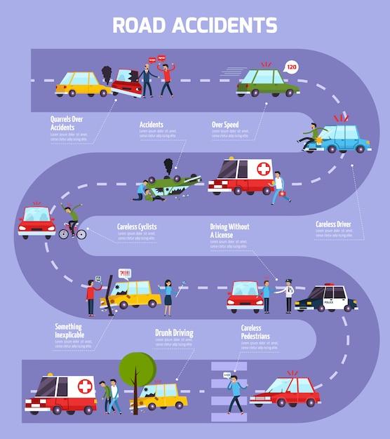 Verkeersongeval infographic stroomdiagram Gratis Vector