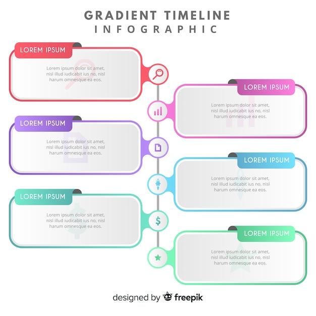 Verloop infographic tijdlijn Gratis Vector