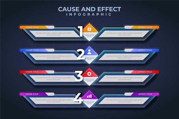Verloop oorzaak en gevolg infographic donker thema Gratis Vector