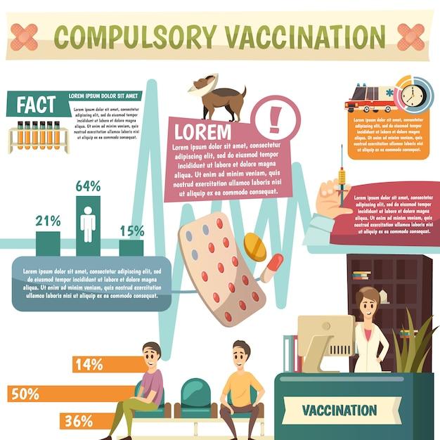 Verplichte vaccinatie orthogonale infographic poster Gratis Vector