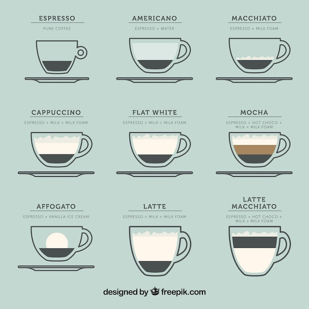 Verscheidenheid van koffie in plat design Premium Vector