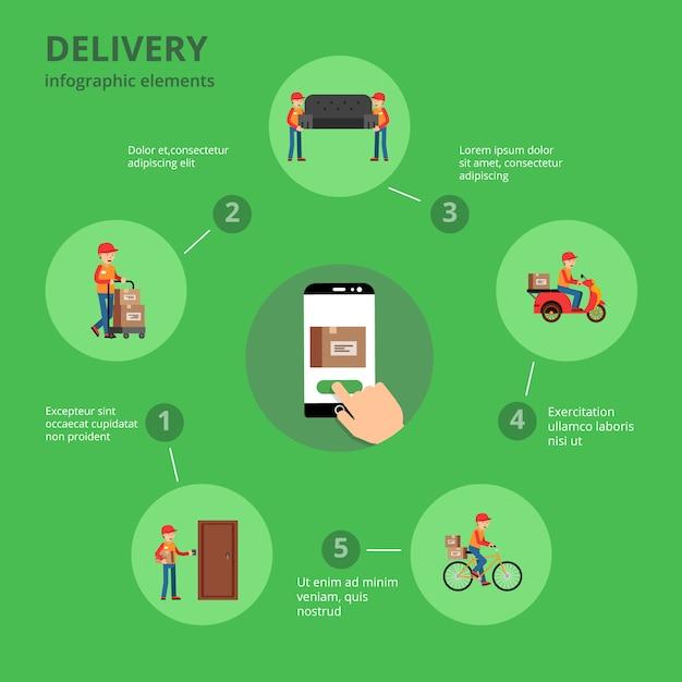Vervoer en levering van infographics. vector levering proces infographics concept illustratie Premium Vector