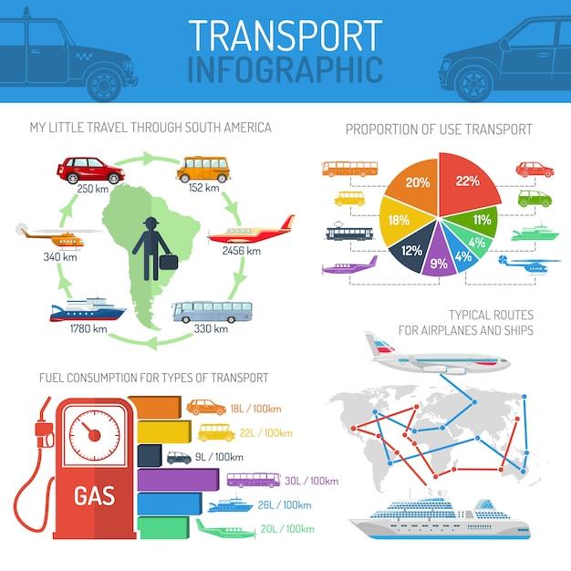 Vervoer infographic concept set Gratis Vector