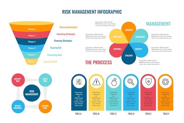 Verzameling van risicobeheer infographics Gratis Vector