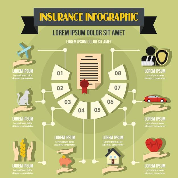 Verzekering infographic concept, vlakke stijl Premium Vector