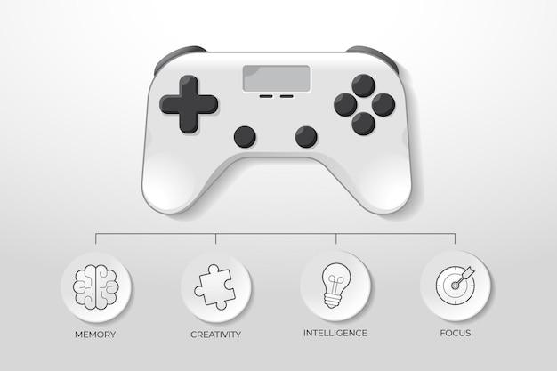 Videogamecontroller en voordelen van spelen Premium Vector