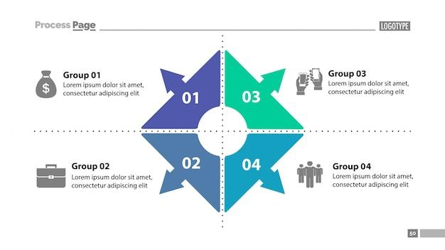 Vier groepsproces diagramschema sjabloon Gratis Vector