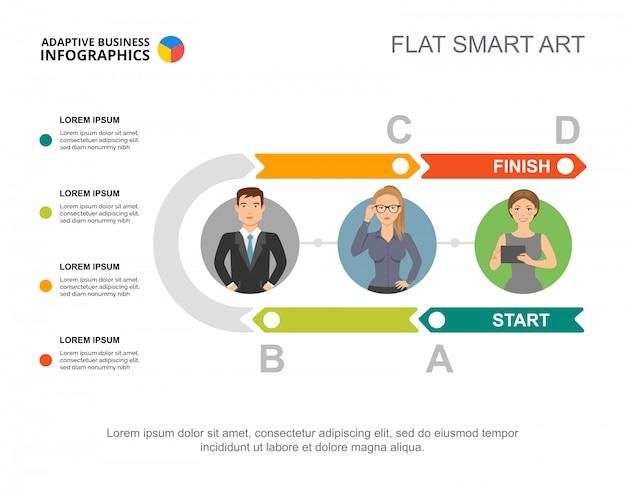 Vier stappen workflow-processchema-sjabloon voor presentatie Gratis Vector
