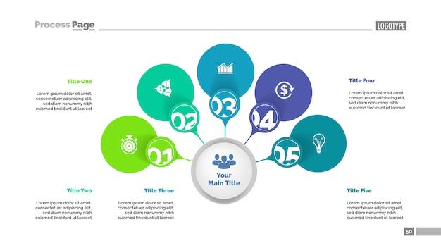 Vijf opties strategie proces grafieksjabloon. bedrijfsgegevens. Gratis Vector