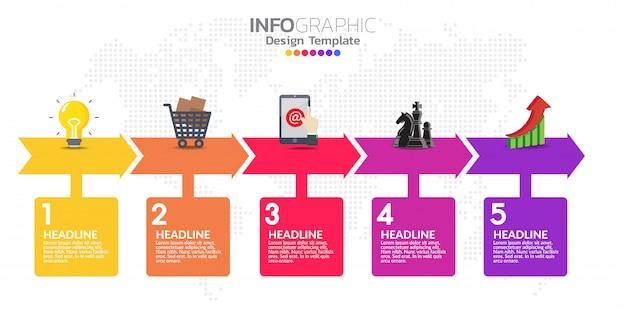 Vijf stappen tijdlijn infographic ontwerp vector en pictogrammen Premium Vector