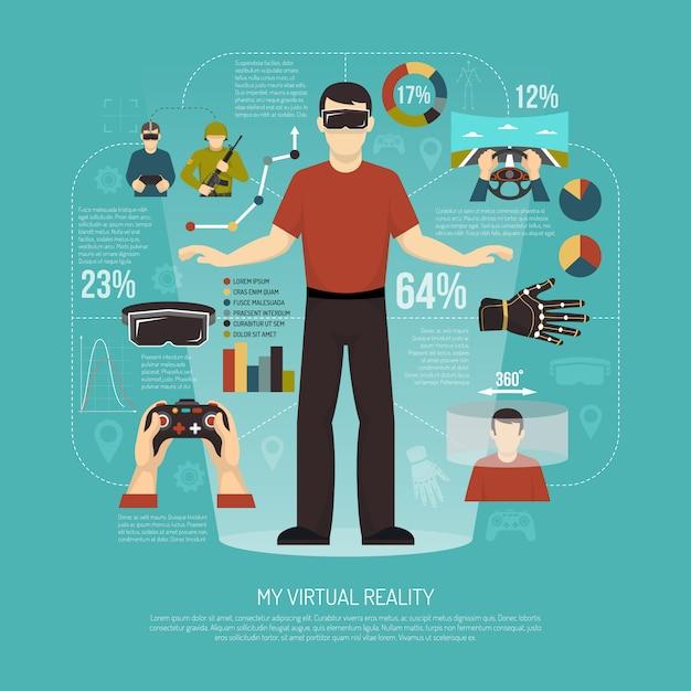 Virtuele realiteit vectorillustratie Gratis Vector