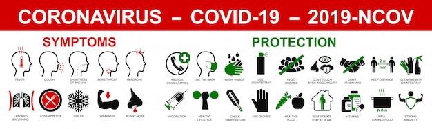 Virusbescherming concept, corona virus infographic. geneeskundig onderzoek. viruspreventie. concept met beschermende antiviruspictogrammen met betrekking tot coronavirus, 2019-ncov, covid-19-infectie Premium Vector