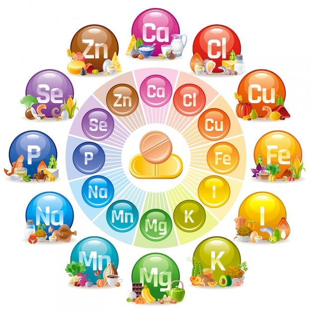Vitamine en mineraal supplement icon set. multivitamine complexe illustratie. Premium Vector
