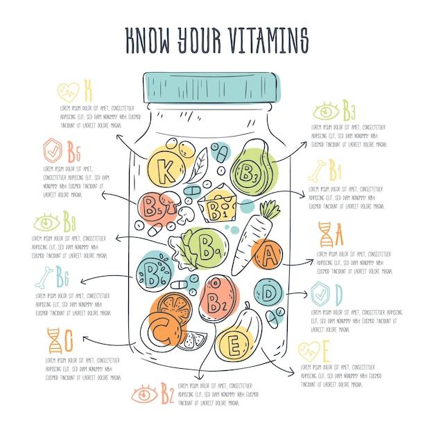 Vitamine voedsel infographic ontwerp Gratis Vector
