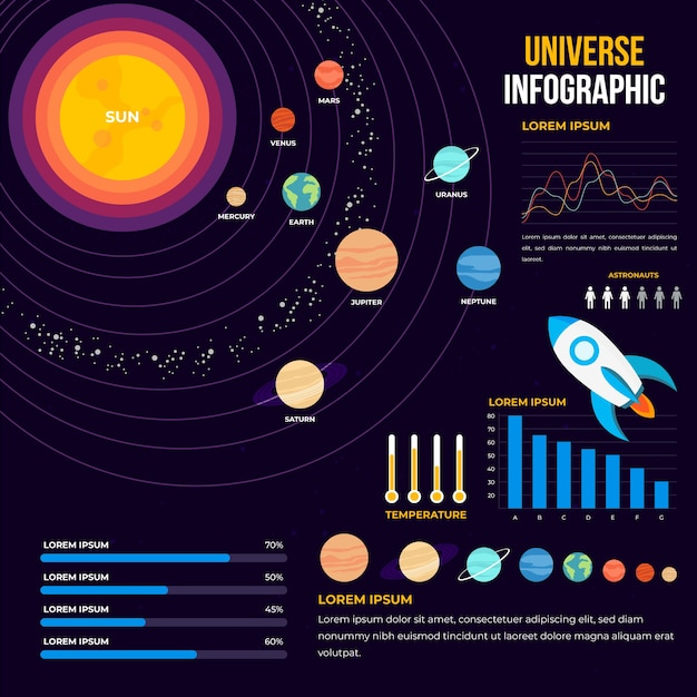 Vlak universum infographic met zon Gratis Vector