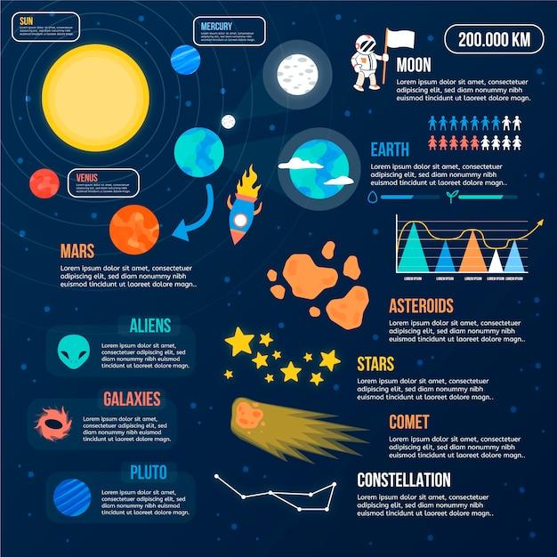 Vlak universum infographic ontwerp Gratis Vector