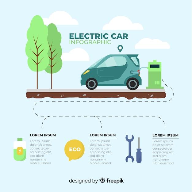 Vlakke elektrische auto infographics Gratis Vector