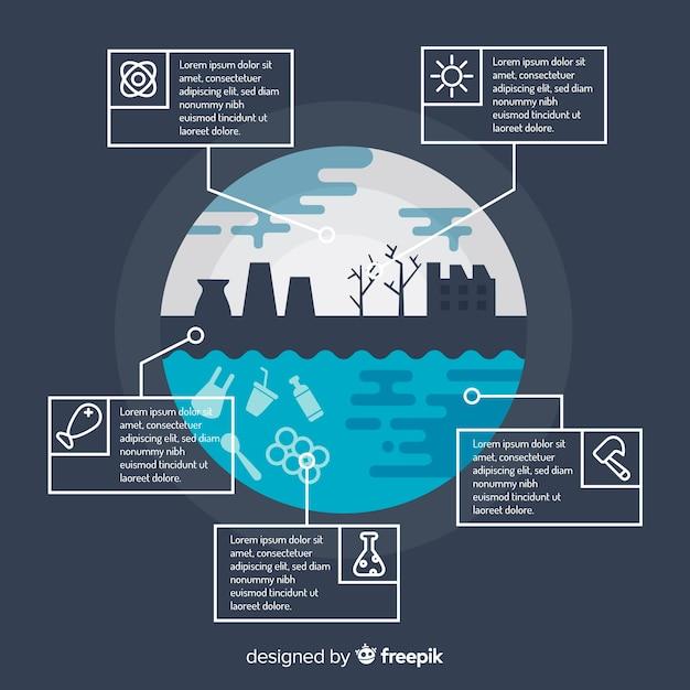Vlakke mondiale milieuproblemen infographic Gratis Vector